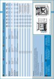 Descargar Catálogo PDF - Limaq - Page 2