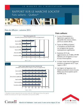 Rapport sur le marché locatif - Faits saillants - Québec