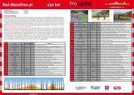 Tourenblatt 230 km - Rad-Marathon Tannheim