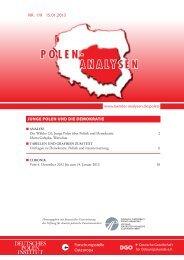 POLEN- - Laender-Analysen