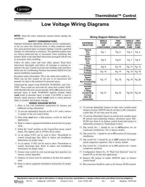 Low Voltage Wiring Diagrams - Carrier on