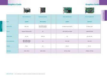 Graphics Cards Graphics Cards - Dfi-itox.com