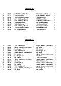 100 Jahre F.C. Friedlingen 1910 e.V. - TSV Rot-Weiss Lörrach eV - Seite 2