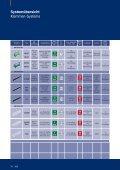 PDF Datei: Broschüre / OBO / Katalog VBS Klemmen - Seite 3