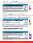 Masterlock Safety Lockout Products - Dixie Construction Products - Page 5