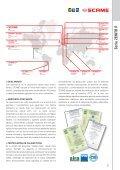 Serie ZENITH P - Scame Parre S.p.A. - Page 3