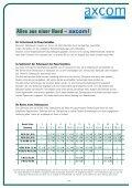 Akkus für Werkzeuge Batteries for Powertools - Axcom GmbH - Seite 4
