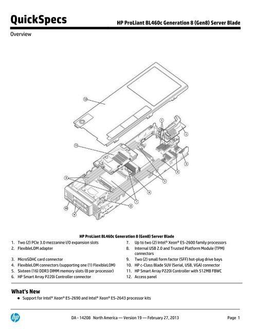 HP ProLiant BL460c Generation 8 (Gen8) Server Blade - Spectra