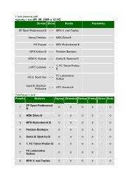 Výsledky 1. kola (09. 08. 2009 o 12:15)