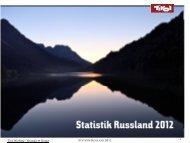 Statistik Russland 2012 - Tirol
