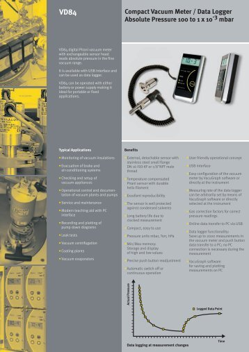 Compact Vacuum Meter / Data Logger Absolute ... - FineMech
