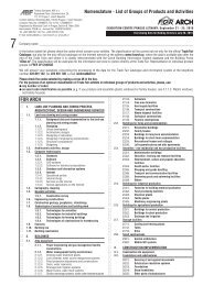 FOR ARCH Nomenclature - List of Groups of Products and Activities