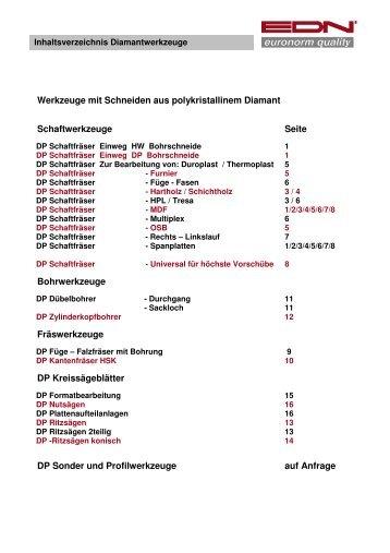 Katalog-Rubrik 7 - EDN-Neuhaus