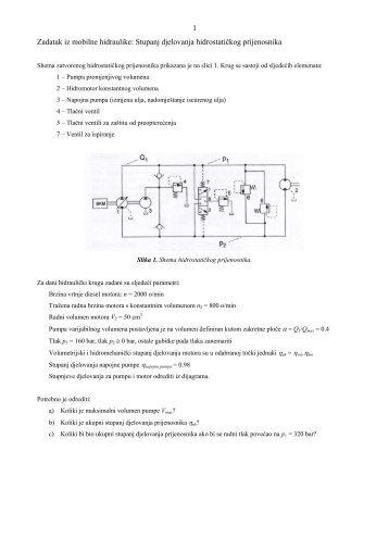 1 Zadatak iz mobilne hidraulike: Stupanj djelovanja ... - FSB