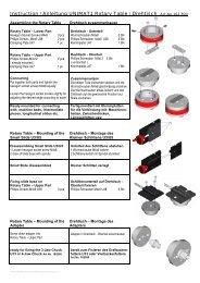 Instruction / Anleitung UNIMAT1 Rotary Table / Drehtisch Art