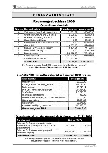 Rechnungsabschluss 2008 - Ardagger