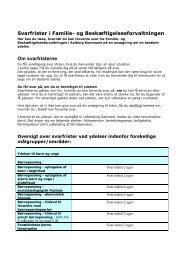 Svarfrister i Familie - Aalborg Kommune