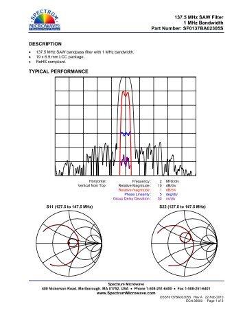 137.5 MHz SAW Filter 1 MHz Bandwidth Part Number - Spectrum ...