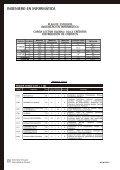 INGENIERO EN INFORMÁTICA - Universidad de Alicante - Page 4