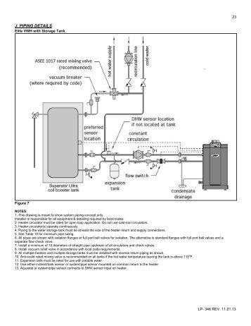 Download Versa-Hydro Installation Drawings (.pdf)
