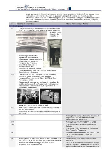História do Instituto de Informática e das Tecnologias de Informação ...