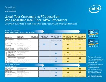 Upsell Your Customers to PCs based on 2nd ... - MSP - Intel