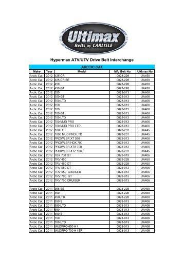 Ultimax ATV,UTV Belt Interchange 9.2.09 for website