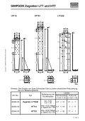 SIMPSON Zuganker LTT und HTT - Simpson Strong-Tie - Seite 2