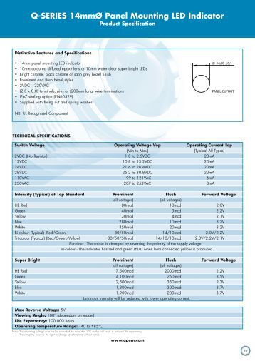 Abtco Hardboard Siding ~ Series h hex panel nuts r round spirol