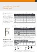 fermacell Konstruktionsoversigt - Page 3