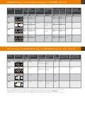 fermacell Konstruktionsoversigt - Page 7
