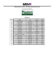 Masters Historic Festival – 26/27 May 2012 Brands