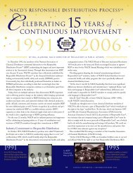 CELEBRATING YEARS of CONTINUOUS IMPROVEMENT - NACD