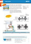 Gamme Solaire - Watts Industries - Page 4