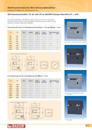 Elektromechanische Betriebsstundenzähler - Bauser