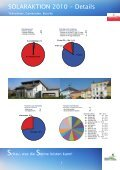 Auswertung der Solar-Aktion 2010 des Landes OÖ - Klimarettung - Seite 6