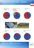 Auswertung der Solar-Aktion 2010 des Landes OÖ - Klimarettung - Seite 7