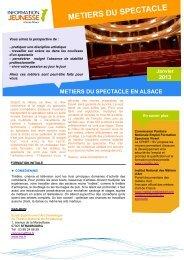 METIERS DU SPECTACLE - Réseau Information Jeunesse d'Alsace