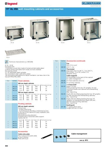 VDI wall mounting cabinets and enclosures - Klinkmann.