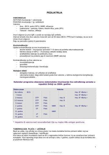 Pedijatrija – skripta 2.0.pdf - Beli Mantil