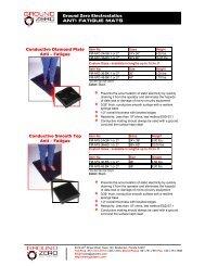 Anti-fatigue Mats Data Sheet - Ground Zero Electrostatics