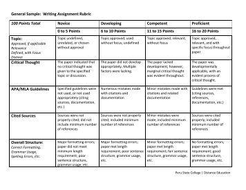 analysis essay college rubric