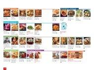 Huhn 10 Rotkohl exotisch 32 EXTRA - Essen und Trinken