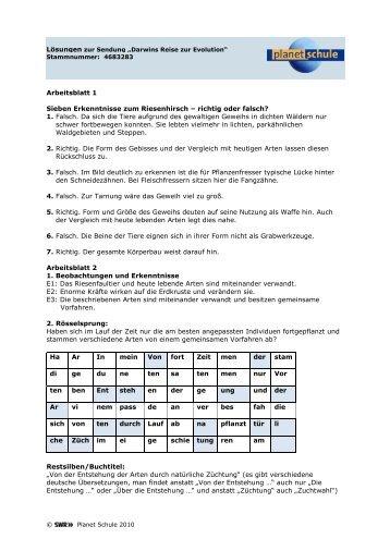 Arbeitsblatt zu Transformationen von Funktionsgraphen - Schule bei ...