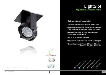 LightSlot Adjuable Gimbal Fixture - PhotonStar LED
