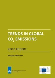 Trends in global CO2 emissions - edgar - Europa
