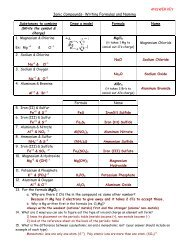 Ionic Compounds- Writing Formulas and Naming