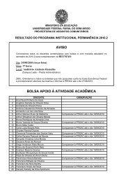 AVISO BOLSA APOIO À ATIVIDADE ACADÊMICA - Ufersa