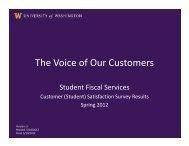 Customer Survey Results - University of Washington