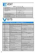 vol.20 8月1日号 - 東京大学医科学研究所 - Page 6
